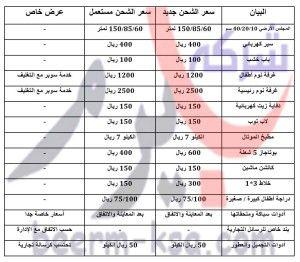 شركة شحن برى الى مصر 0561047370 How To Remove Shipping Company Transportation