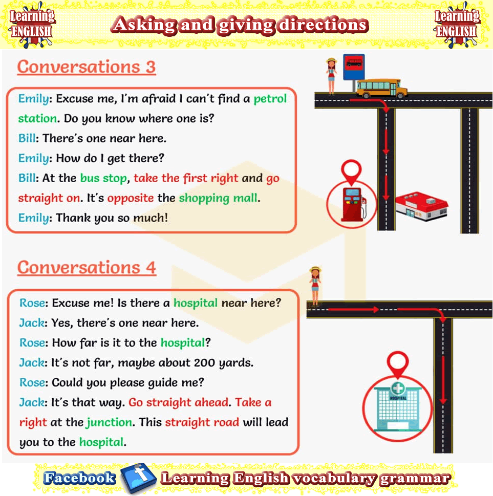 Giving and asking directions in English PDF | Language