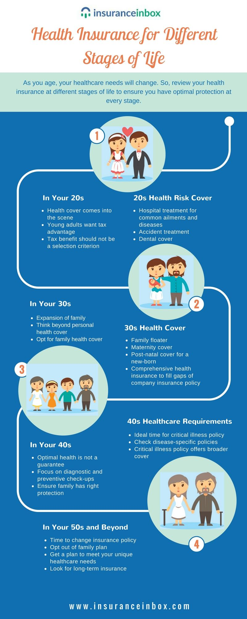 Filing An Insurance Claim With Your Insurance Company Could Be A