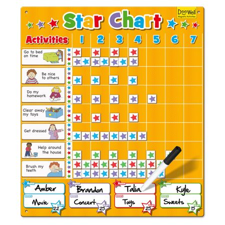 Magnetic Super Star Chart  Inspiration