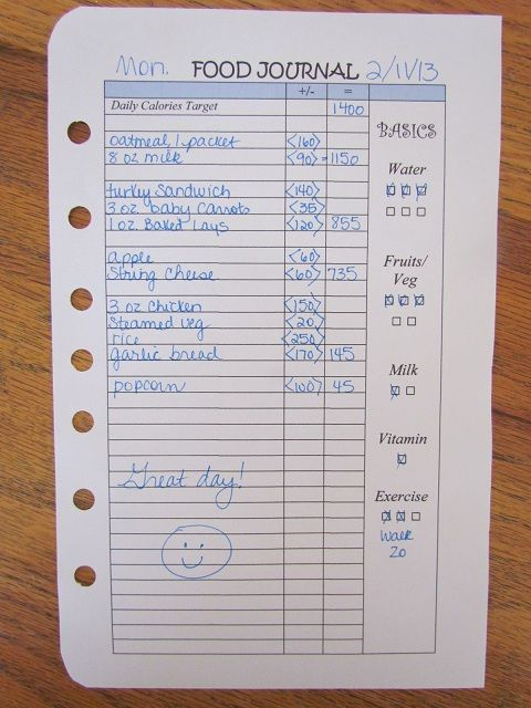 Utilizing A Printable Food Diary And Small Digital Weight Scale