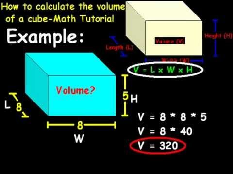 How To Calculate The Volume Of A Cube Math Tutorial Math Tutorials Cubes Math Volume Math