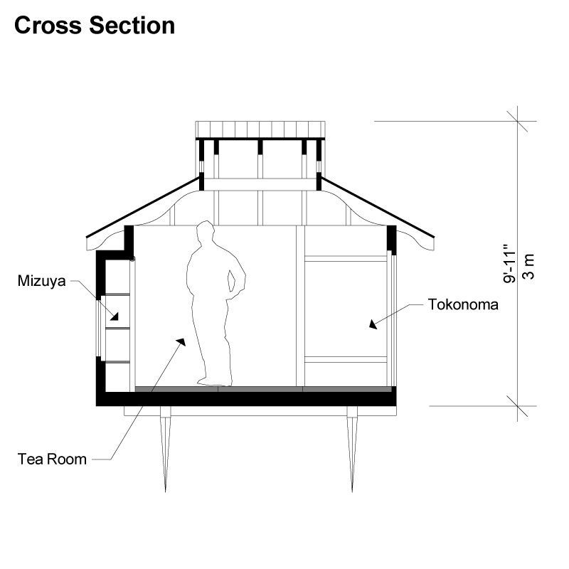 Anese Tea House Plans