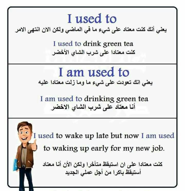 used to (With images) | Drinking tea Drinks Green tea