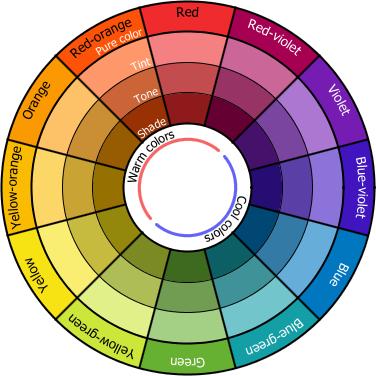 Makeup Color Wheel Color Technical Pinterest Makeup Color