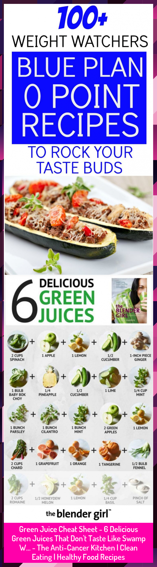 Green Juice Cheat Sheet  6 Delicious Green Juices That Dont Taste Like Swamp W  The AntiCancer Kitchen  Clean Eating  Healthy Food Recipes