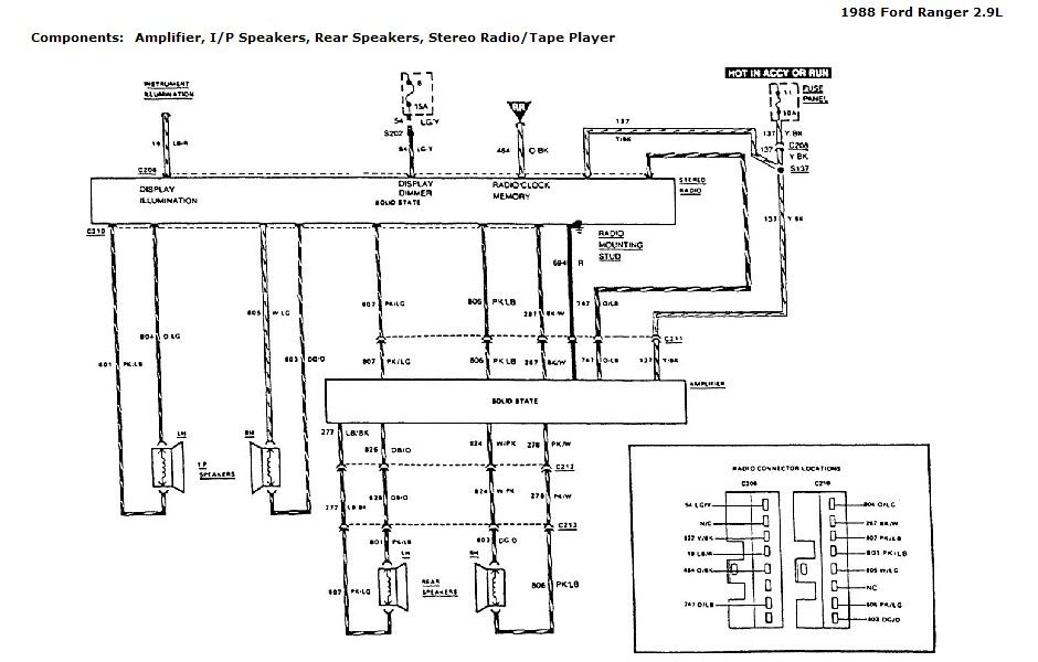 Ford Pats Wiring Diagram Bookingritzcarlton Info Diagram Ford Ford Ranger