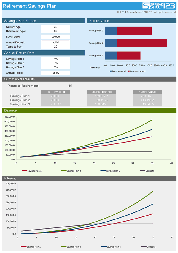 download a free retirement savings calculator for microsoft excel