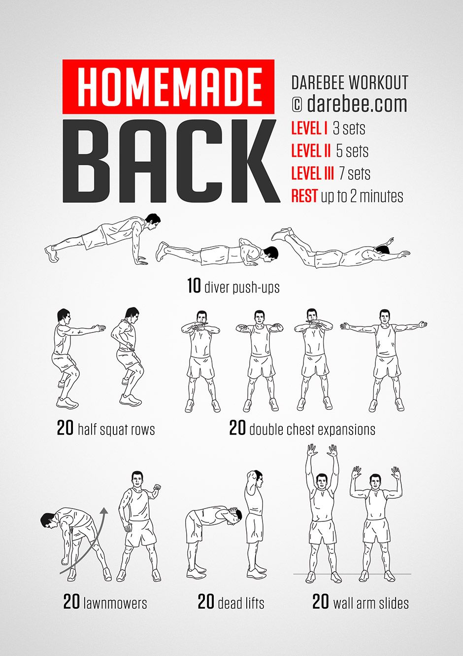 Upper Back Workout At Home Without Equipment Sport1stfuture Org