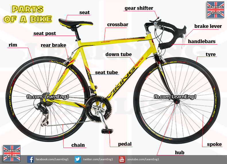 Parts Of A Bike Useful Vocabulary Teaching English English