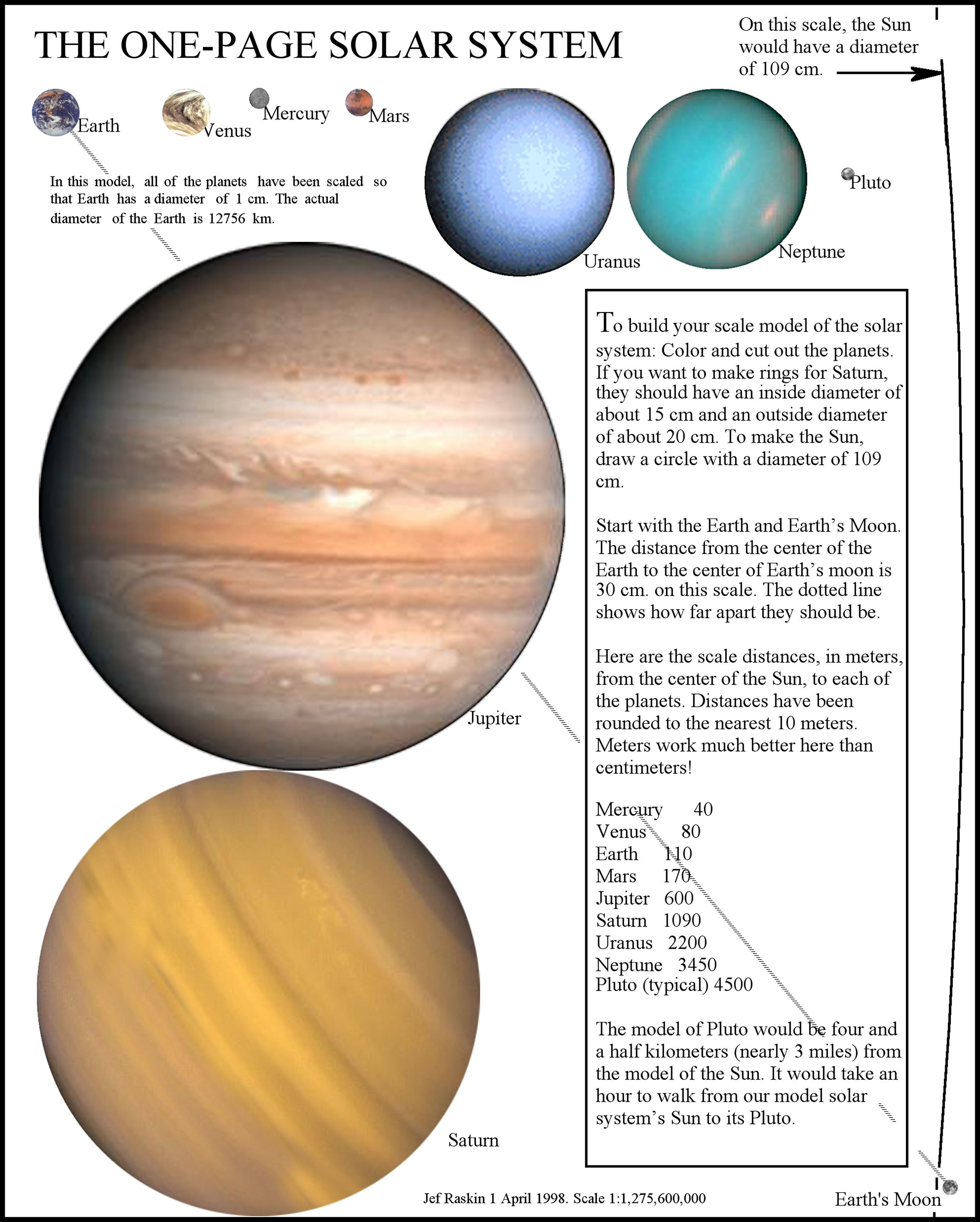Planet Sizes And Distances Worksheet