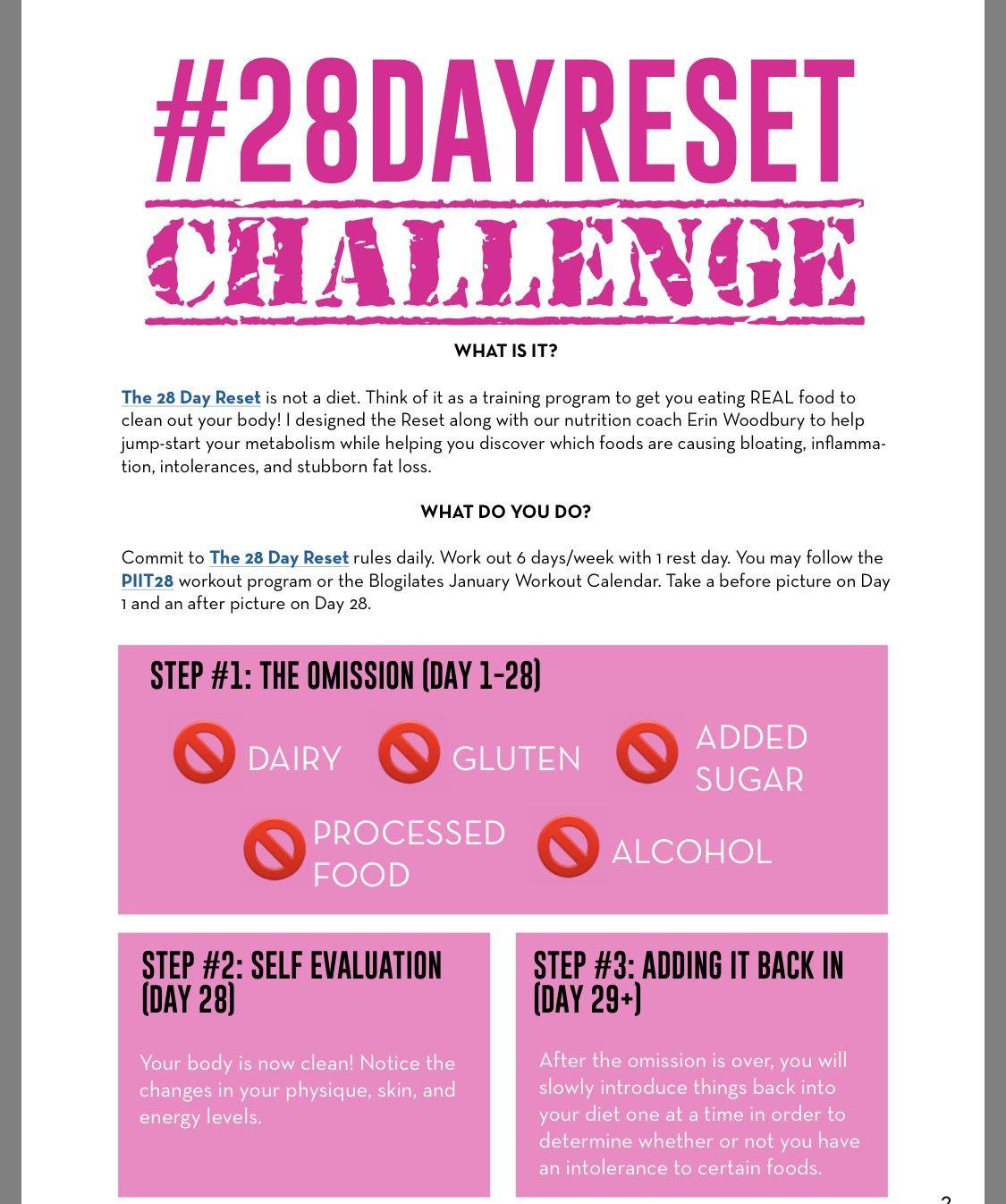 the 28 day diet challenge