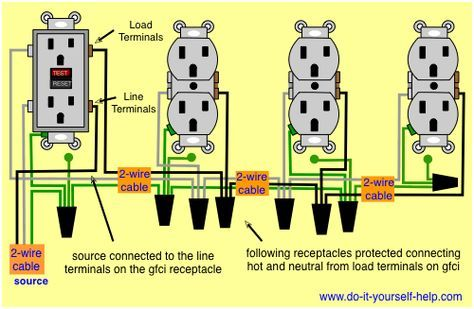 wiring diagram of a gfci to protect multiple duplex receptacles rh pinterest ch 2-Way Switch Wiring Diagram GFCI Wiring Diagram for Dummy's