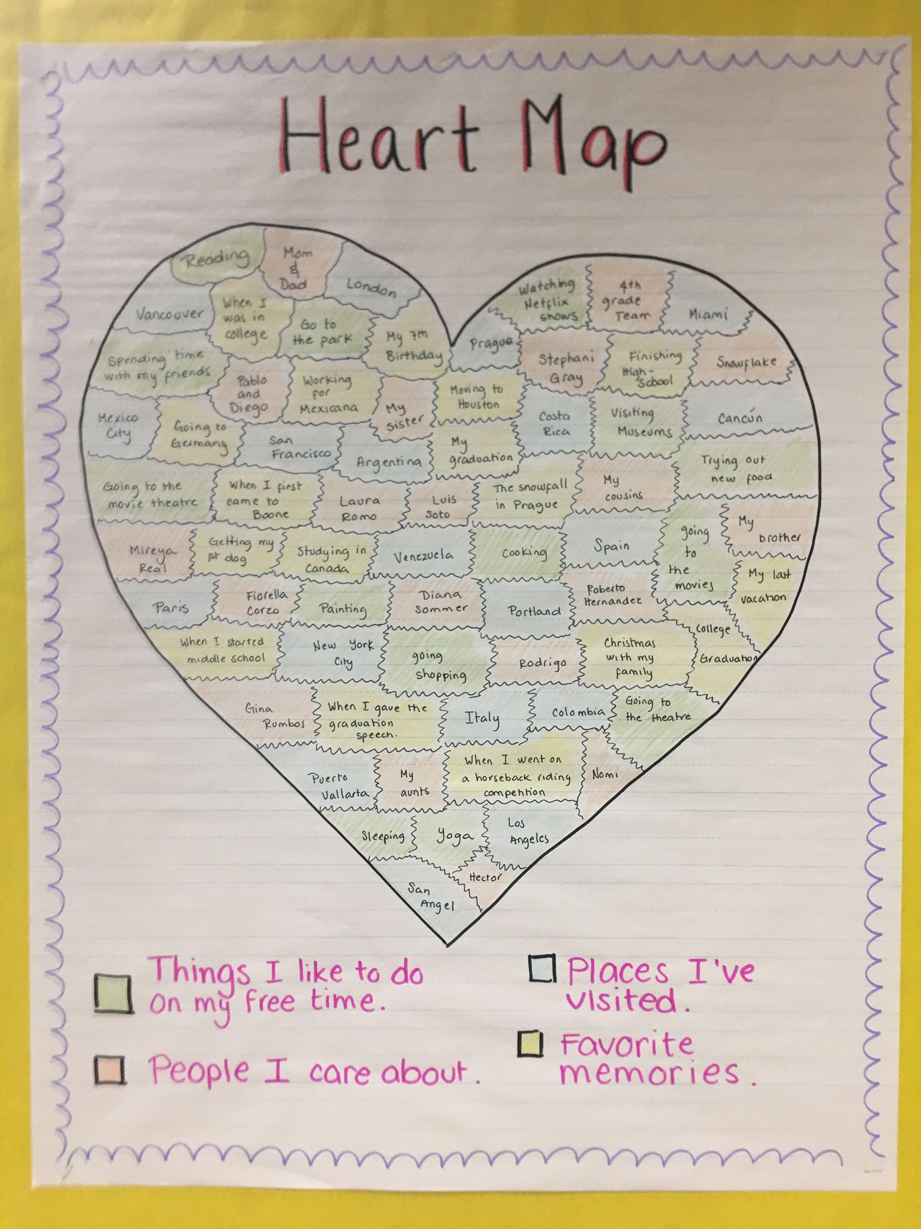 Heart Map Anchor Chart