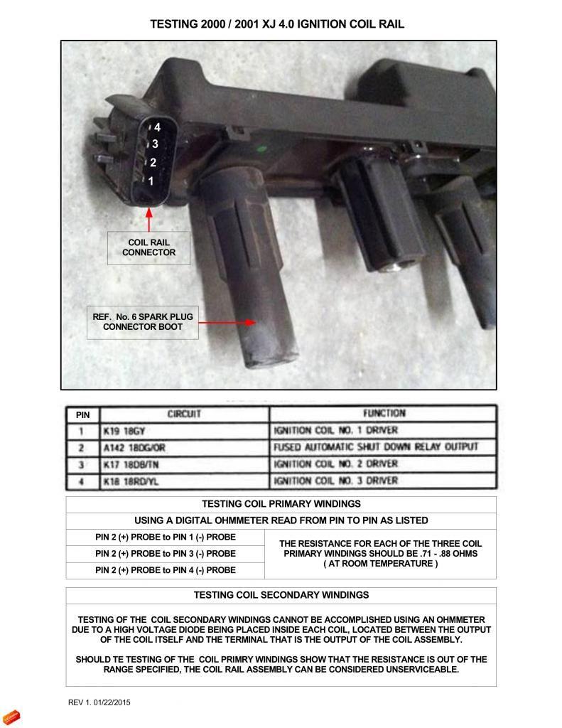 testing 2000 2001 xj 4 0 ignition coil rail jeep jeep cherokee cherokee 4 0 diagram ignition coil [ 791 x 1024 Pixel ]