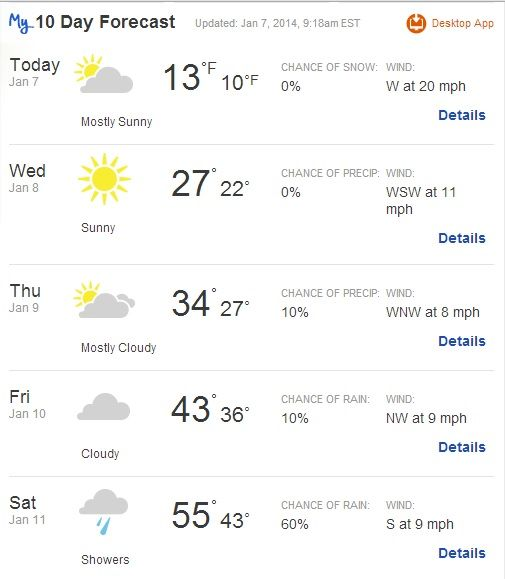 5 - 10 day weather forecast New York, Manchester, Dublin