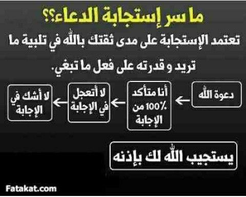 سر استجابه الدعاء Islamic Quotes Me Quotes Quotes