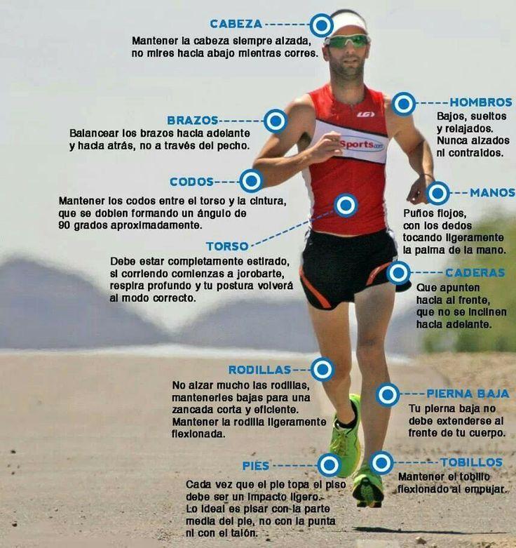 {title} (con imágenes) Entrenamiento para correr