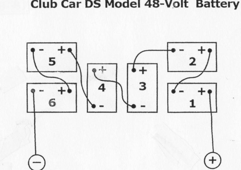 wiring diagrams 36 amp 48 volt battery banks mikes golf carts Personal Scooter Wiring Diagram 48 Volt