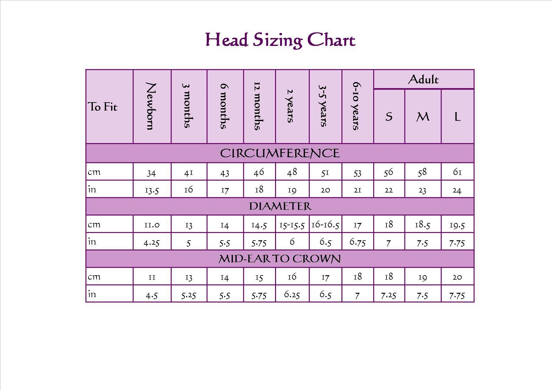 Head sizing chart for crochet by moogjigoo crochet hat
