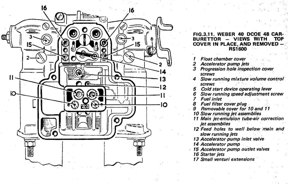 turbo engine diagram car tuning