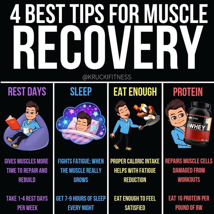 BEST TIPS FOR MUSCLE RECOVERY Recovery is ABSOLUTELY CRUCIAL for muscle growth