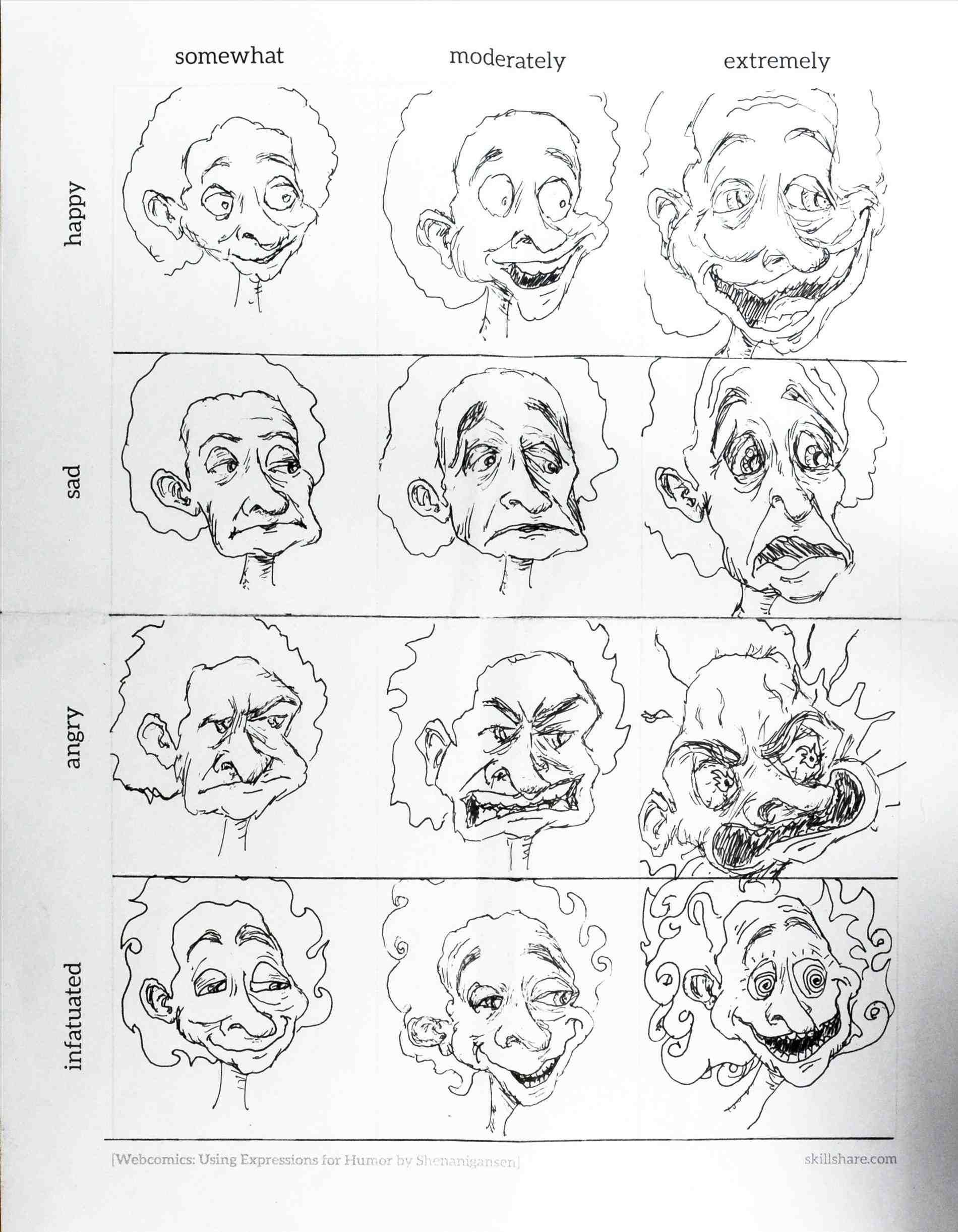 Drawing Facial Features Worksheet