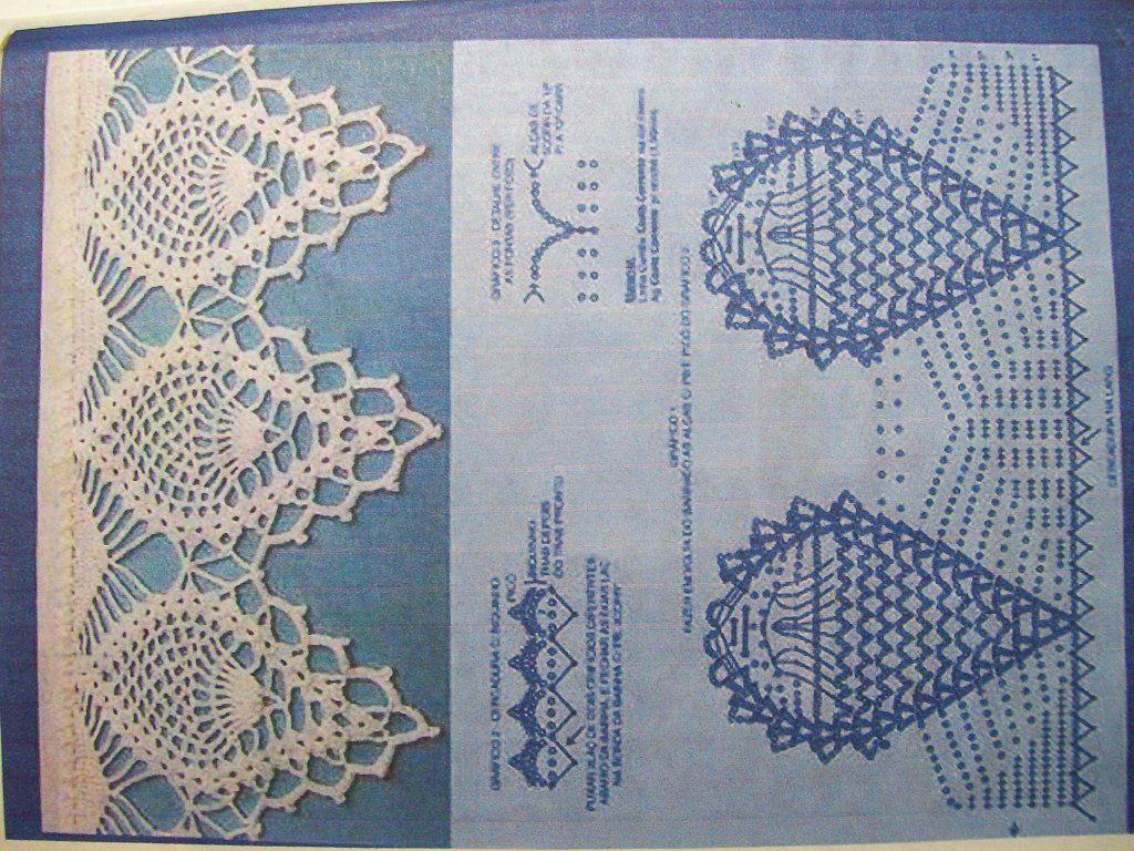 Toallas con puntillas al crochet deco pinterest - Puntillas para cortinas ...