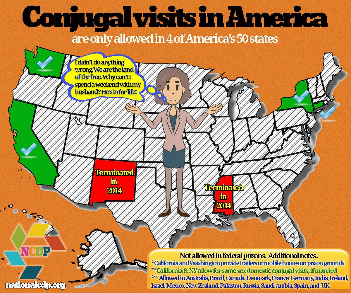 Conjugal visits in America are rare. They are not allowed