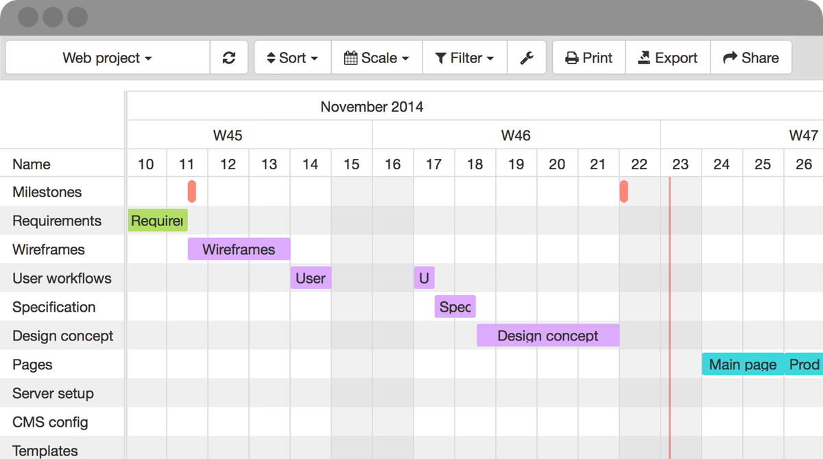 Turn your Google calendar into a Gantt chart | Bowman Painting ...
