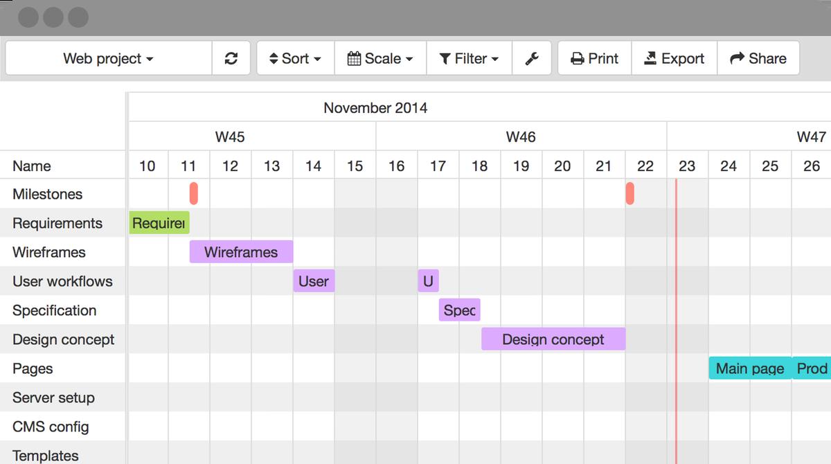 Turn Your Google Calendar Into A Gantt Chart Bowman Painting
