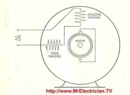 Wiring Diagrams Of Fractional Horsepower Electric Motors