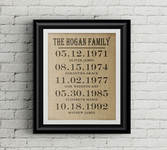 Important Date Art Family Dates Wall Personalized Special Wedding Song