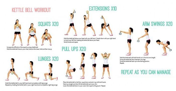 Kettle Bell Workout Kettlebell Workout Kettlebell Strength Training For Beginners