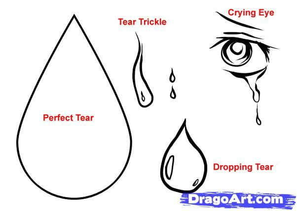 How To Draw Tears Step By Step Eyes People Free Online Drawing Tutorial Added By Dawn April 28 How To Draw Tears Eye Drawing Tutorials Crying Eye Drawing