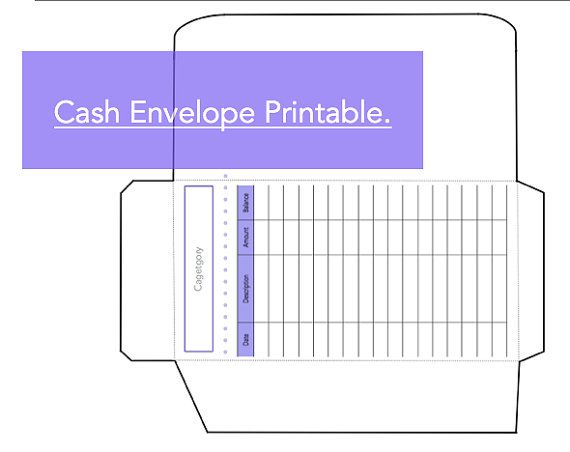 Budget Cash Envelope Printable Pdf Instant By Savingscotts Video