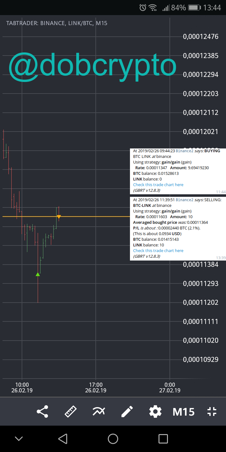 1 Of Today Awesome Gunbot Trade On Binance Btc Link Pair 2 1