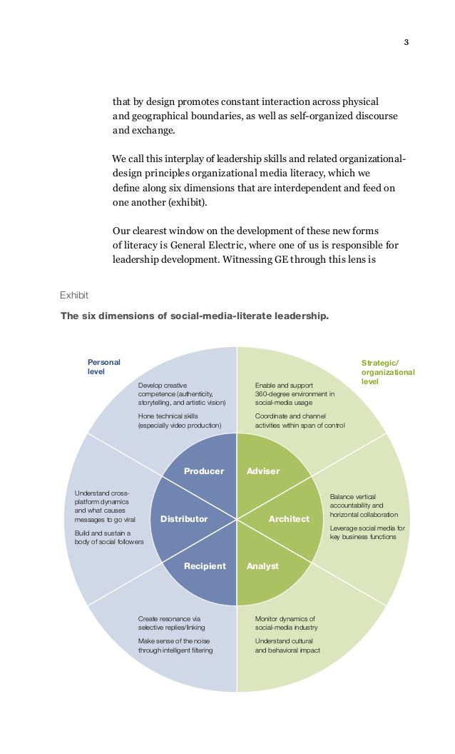 Six social media skills every leader needs - Mc kinsey feb 2013