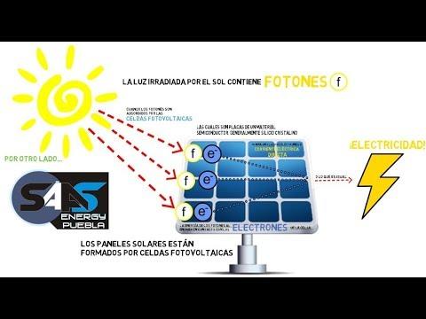 Placas Solares Como Funcionan Buscar Con Google Energia Solar Termica Paneles Solares Energia Solar
