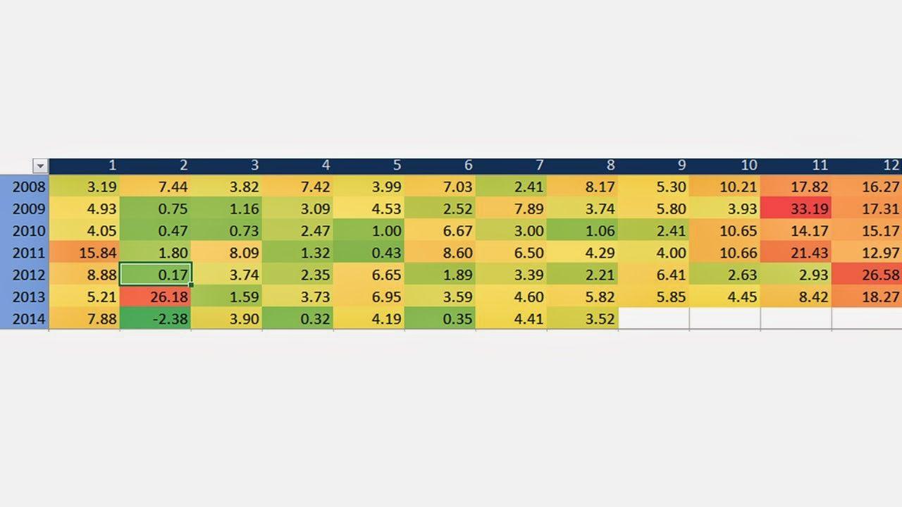 Jom Analisis Data Kadar Taburan Hujan dan Kelajuan Angin