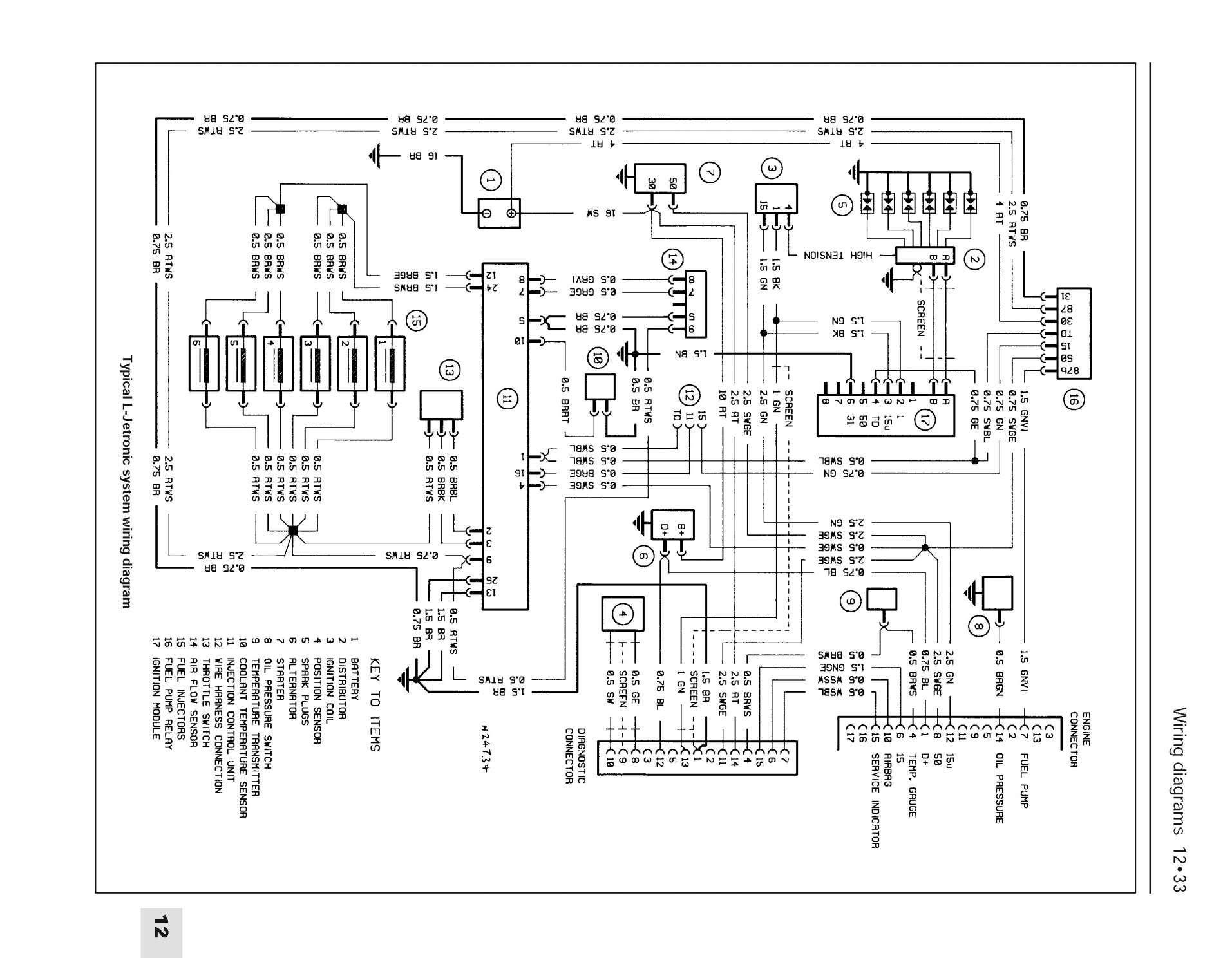 15 E30 325i Engine Wiring Diagram Engine Diagram Wiringg Net Bmw E46 Electrical Wiring Diagram Diagram