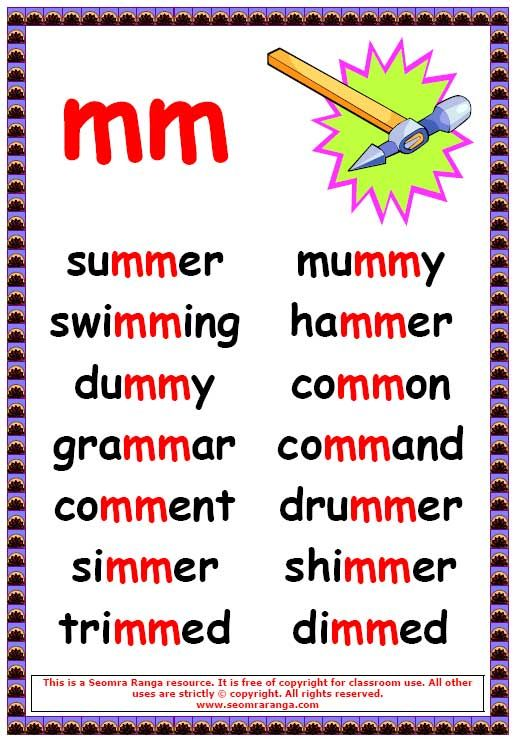 Mm Words Phonics Posters English Phonics Teaching Phonics