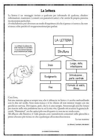Pin Di Roberta Vischi Su Lettera Imparare L Italiano Istruzione