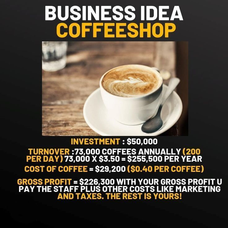 Business Ideas Coffee Shop The Complete Guide How To