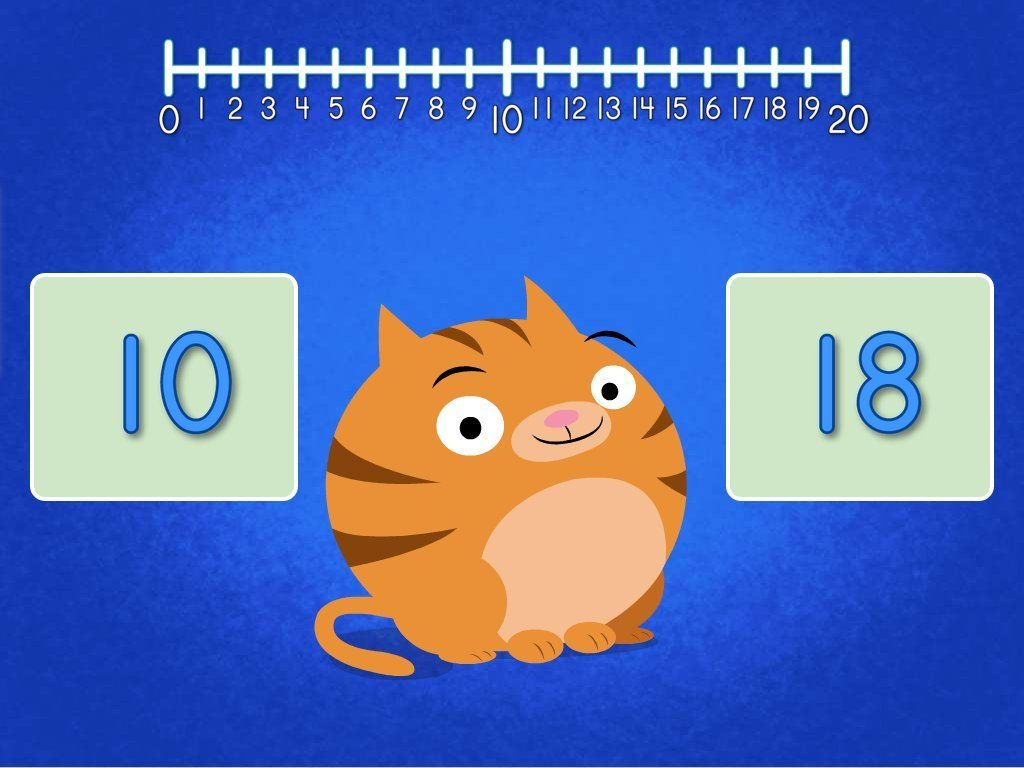 Kids must use a number line to compare numbers in this simple math ...