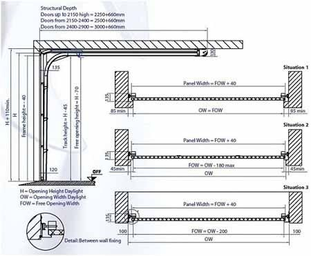 Gliderol sectional overhead door technical drawing | Garage ... on