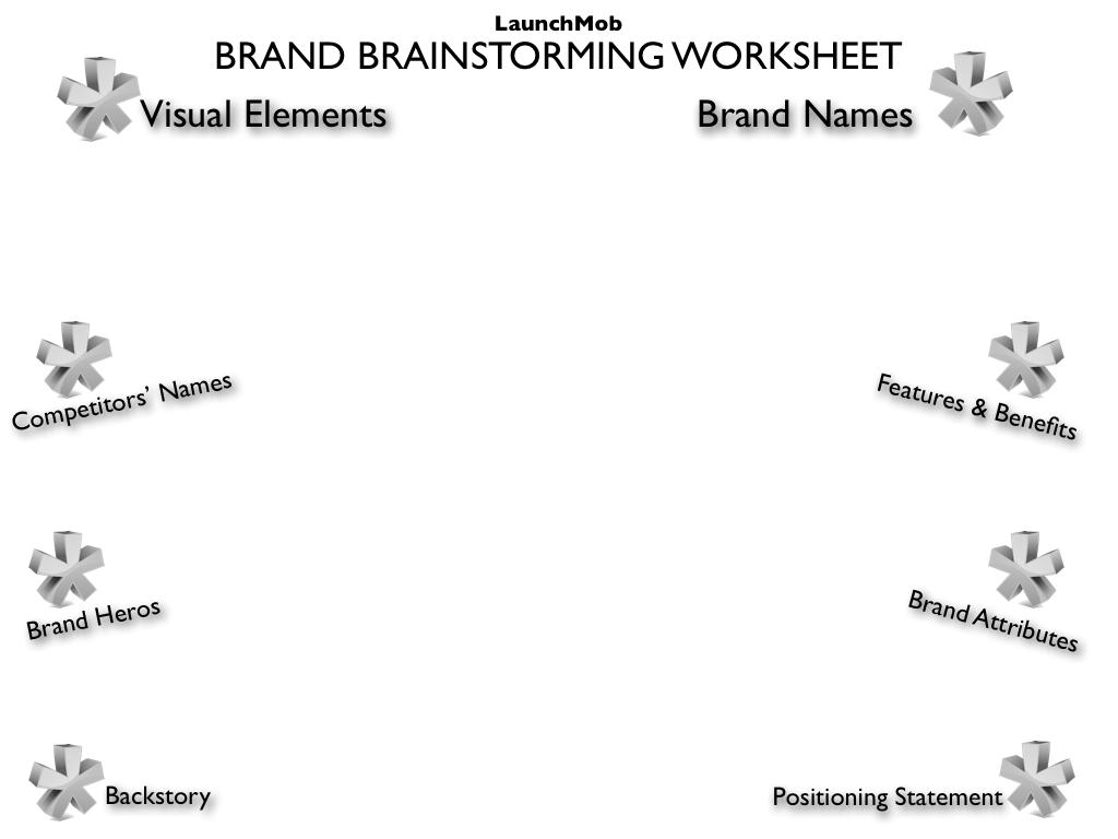 Free Worksheet Brainstorming Worksheet paydayloansusaprh – Brainstorm Worksheet