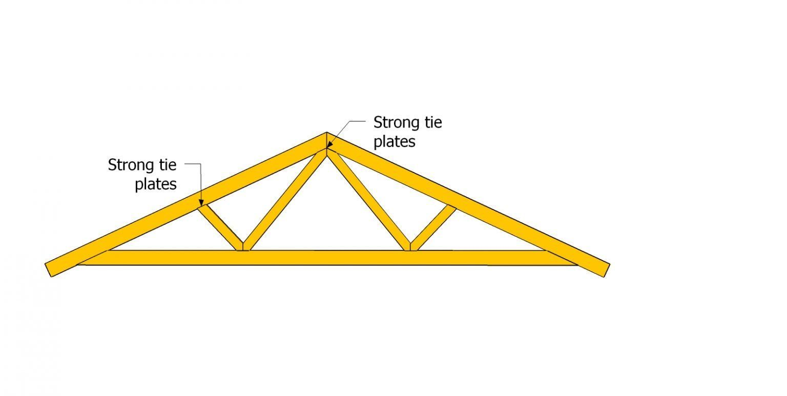 Pole Barn Roof Plans | HowToSpecialist How to Build Step ...