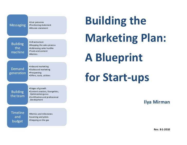 Build Your Marketing Plan  Marketing Plan Template