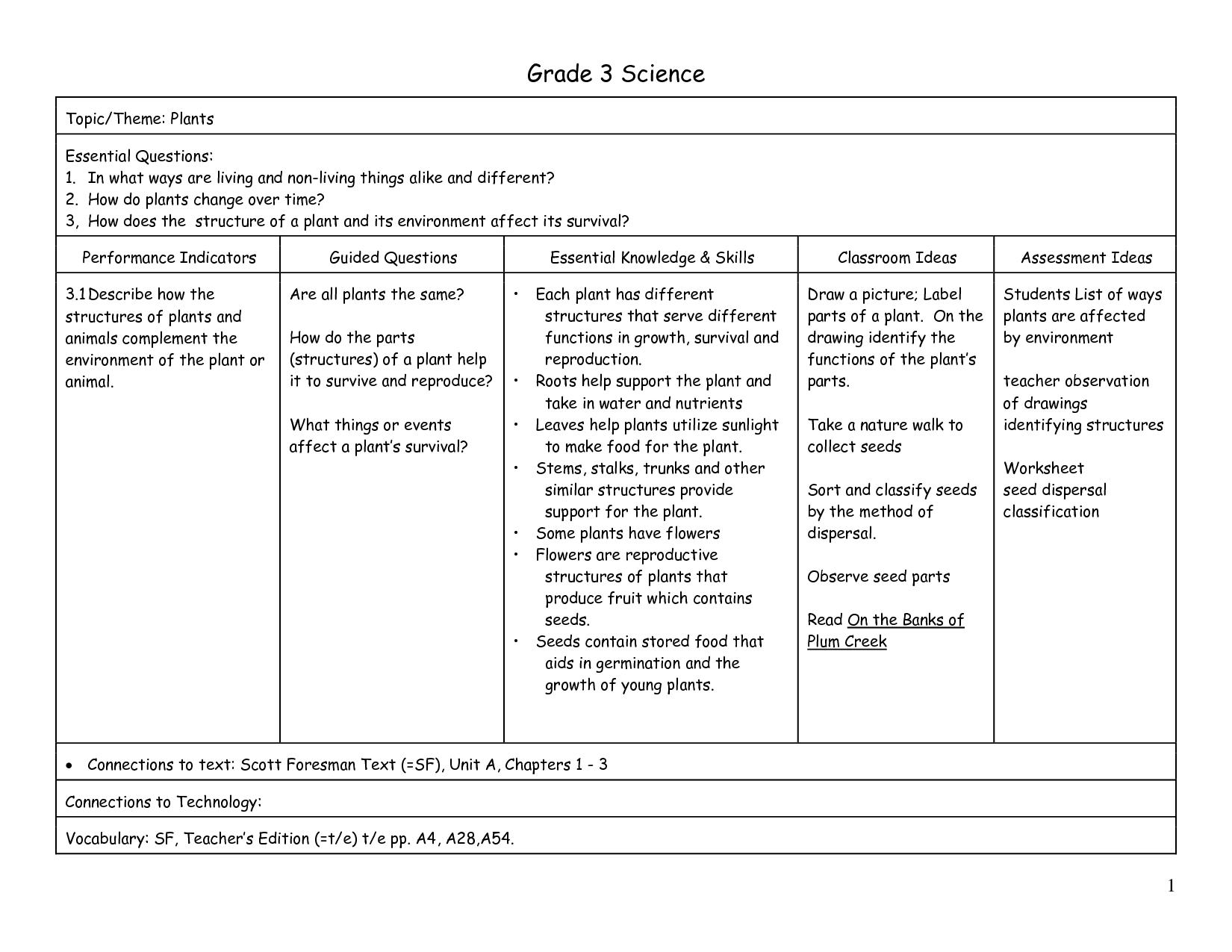 plants grade 3   Grade 3 Science Worksheet - PDF   Grade 3 science [ 1275 x 1650 Pixel ]